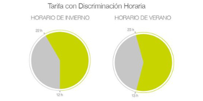 ACUMULADOR DE CALOR DINÁMICO ADL-2012/14 1200W CARGA 14 HORAS 20142012 GABARRÓN 1